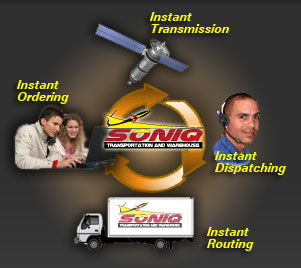 Soniq Transportation Tracking Technology